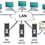 شبکه lan